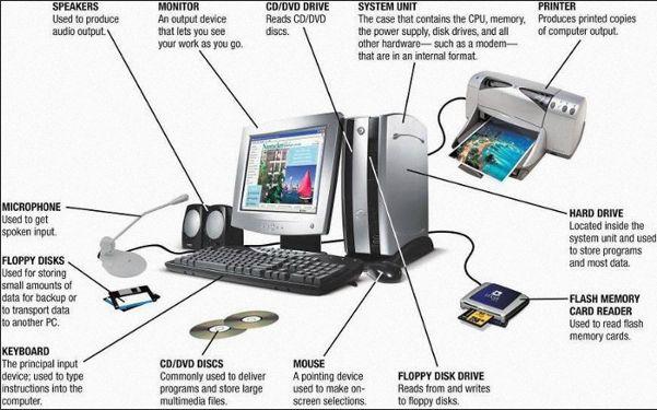 ustrojstvo-kompyutera